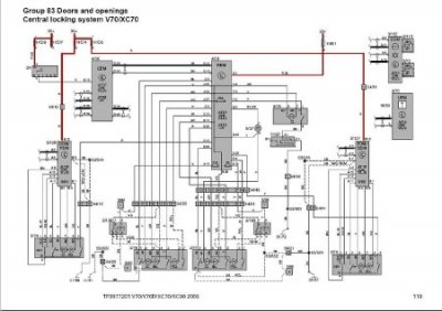 Volvo Wiring Diagrams Europe (1994-2005)