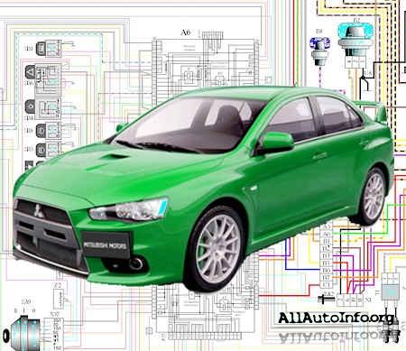 Электросхемы автомобилей зарубежного ...