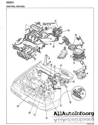 ремонт двигателя мазда 626 gd