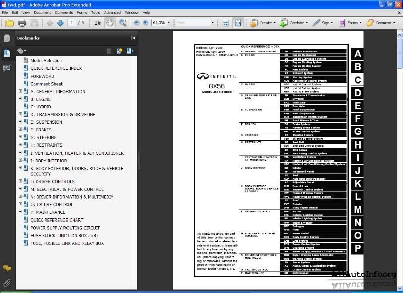 Infiniti QX56 JA60 Z62 Service