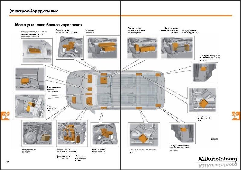 SSP VAG: Volkswagen, Audi,
