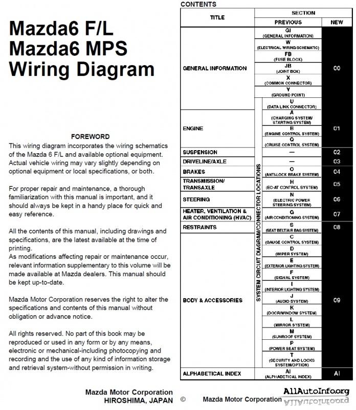 Mazda 6, MPS (GG) Wiring