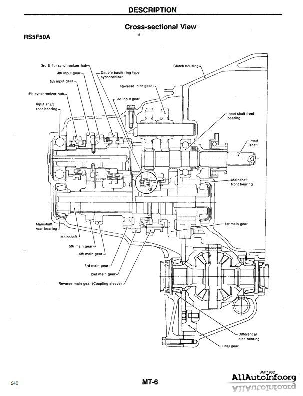 Nissan Altima U13 Service
