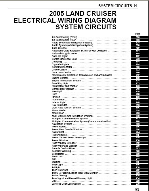 1315025704_toyota land cruiser 2005 electrical wiring diagram fj40 wiring diagram furthermore 1996 mazda millenia wiring,1996 Mazda Millenia Wiring Diagrams