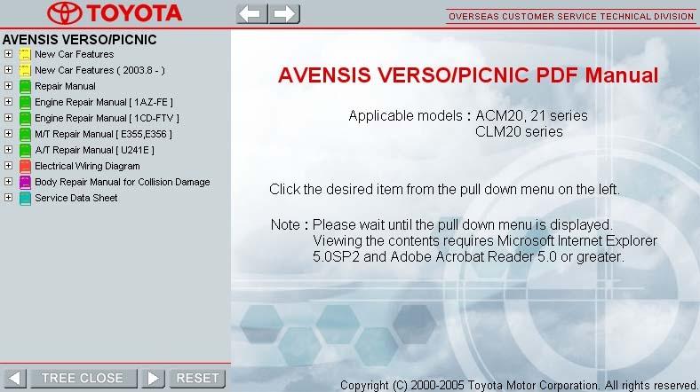 Toyota Avensis Verso, Picnic,