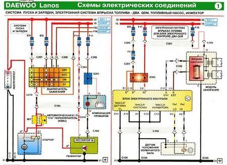 схемы электропроводки и