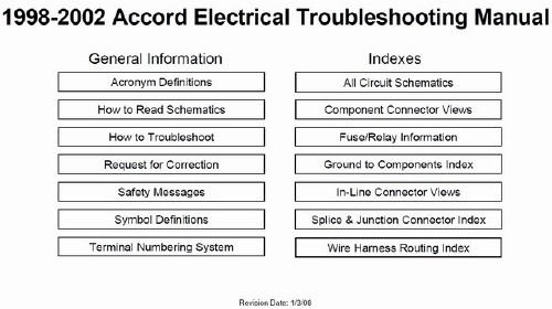 Accord 1998-2002 Electrical