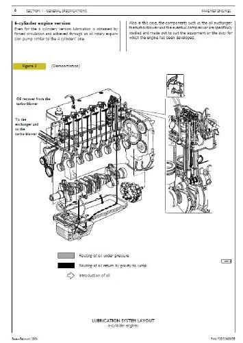 и ремонту двигателей Iveco