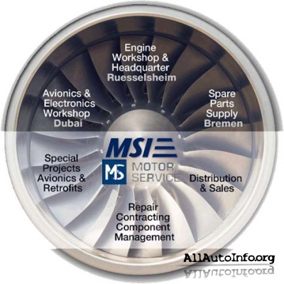 MSI Motor Service International GmbH Electronic Catalog v.5.1 (11.2009)