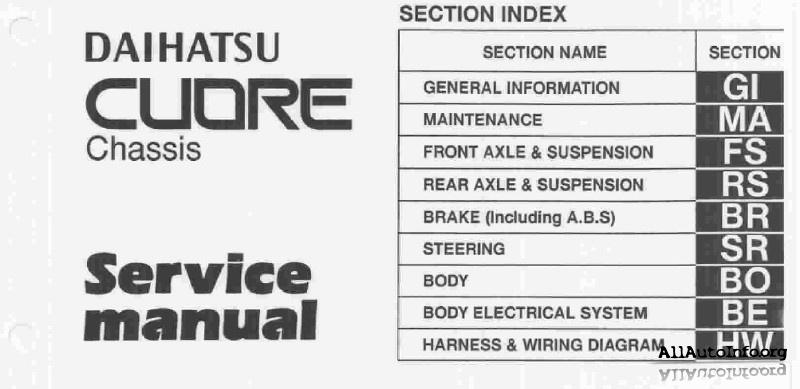 daihatsu cuore service repair manual rh daihatsu cuore service repair manual mollysme daihatsu cuore l251 service manual daihatsu cuore l276 service manual