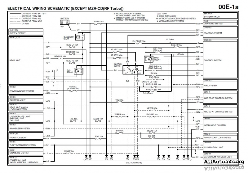 mazda 6  mps  gg  wiring diagram  2002