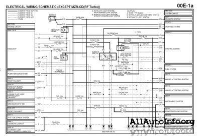 mazda 6, mps (gg) wiring diagram