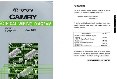 Toyota Camry Service Manuals SIL (1990-2007)