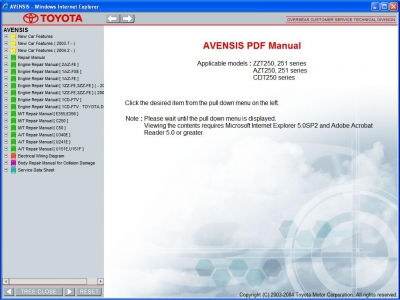 Toyota Avensis 2003-2005 Service Manual (SIL)