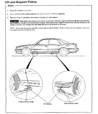 Acura Legend 1991-1995 Service Manual (KA7, KA8)